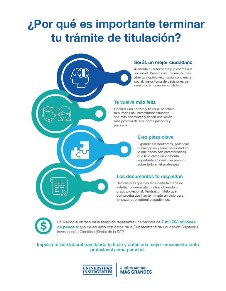Infografía_Titulación_UIN